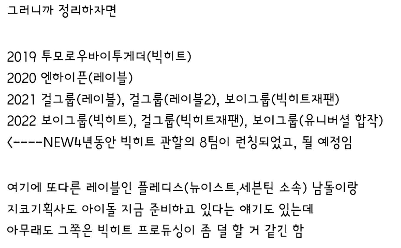 plan debut big hit 2021 2022 groupe kpop