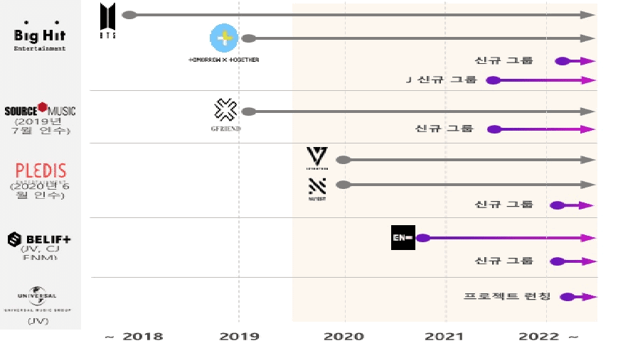 hybe plan de retour 2021 2022