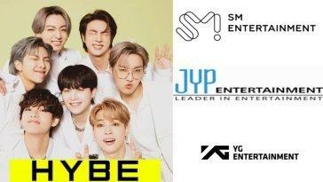 HYBE a enregistré la valeur la plus élevée de l'histoire de l'industrie du divertissement grâce à BTS - 10 fois plus que SM, YG et JYP